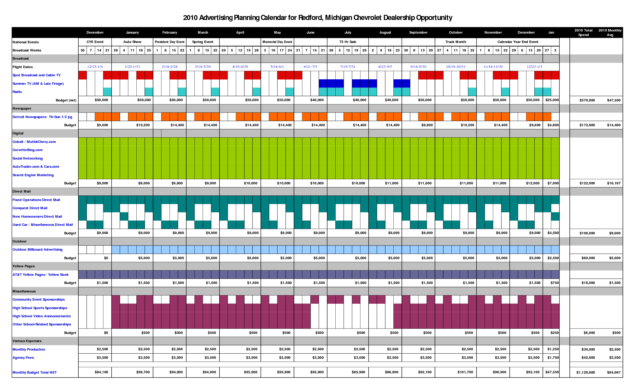 Advertising schedule template excel calendar entire print but