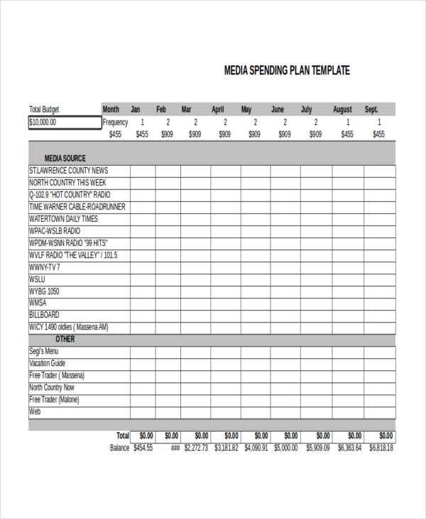 Advertising Plan Template 7+ Free Word, Excel, PDF Document