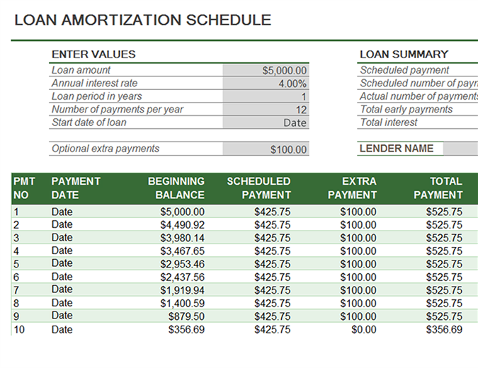 Amortization Schedule Template In Excel