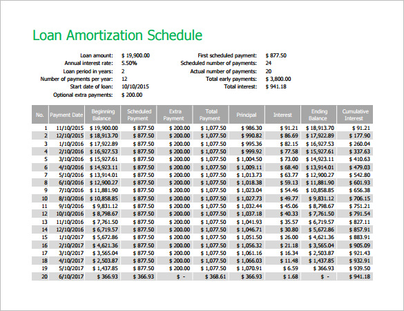 Amortization Schedule Template – 7+ Free Sample, Example Format