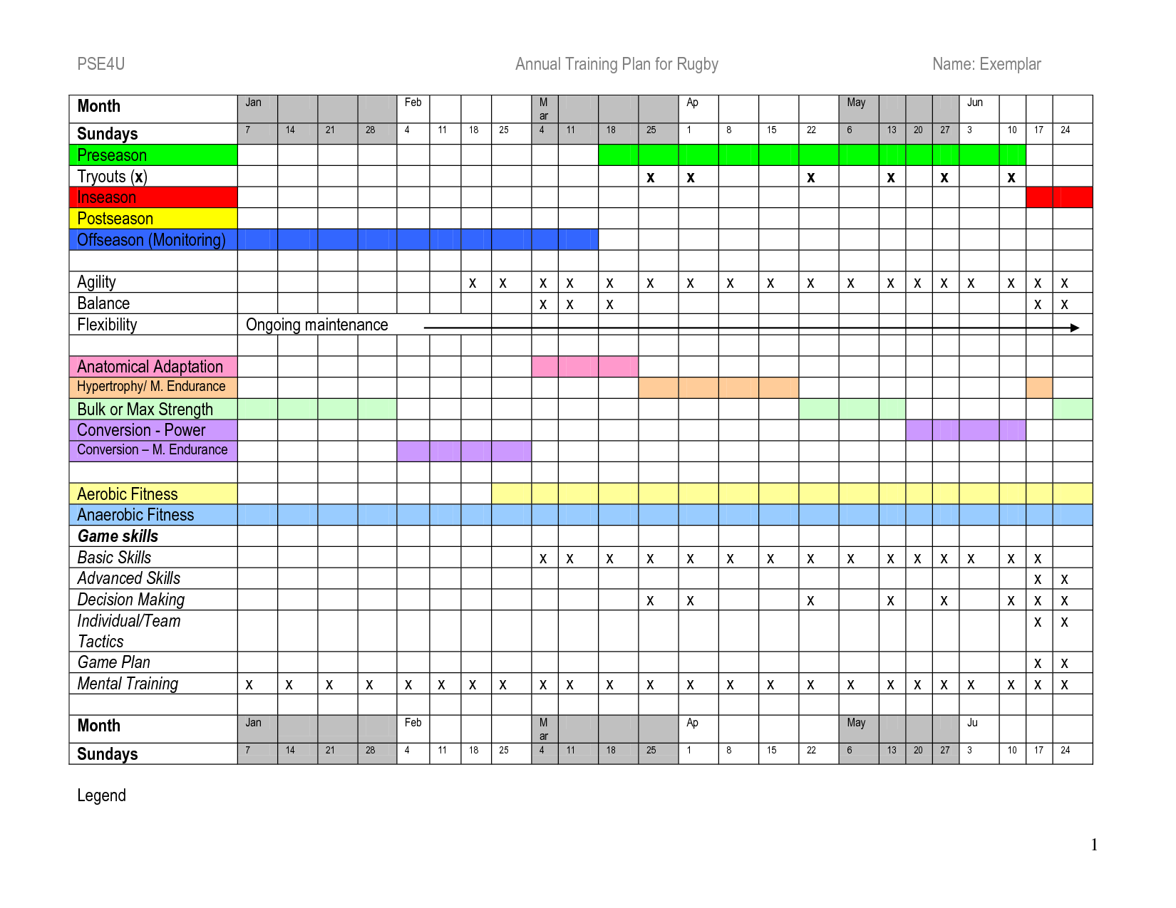 Annual Training Plan Template Excel