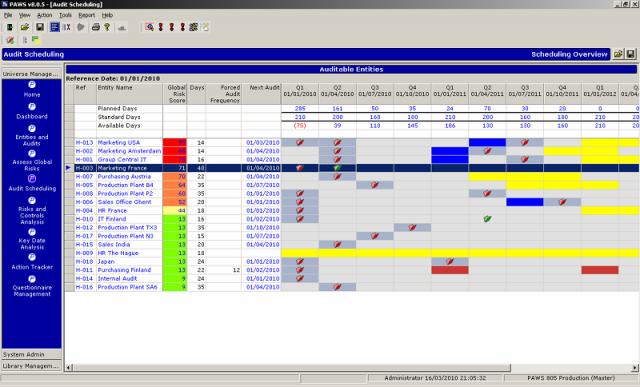 Audit schedule template xls well blank – scholarschair