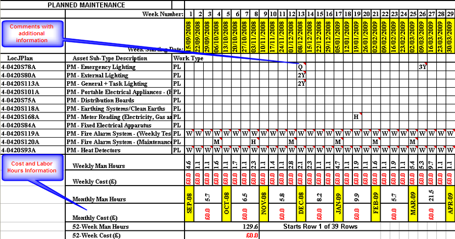 Audit Schedule Template Xls