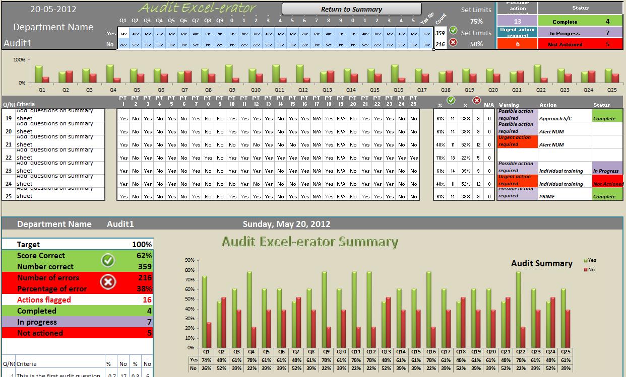 Audit schedule template xls simple quintessence capture hilapi