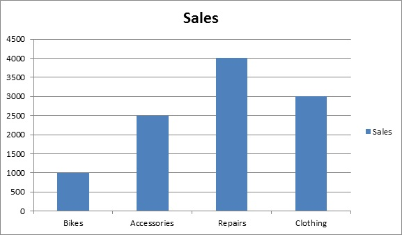 Bar Graph Template For Word