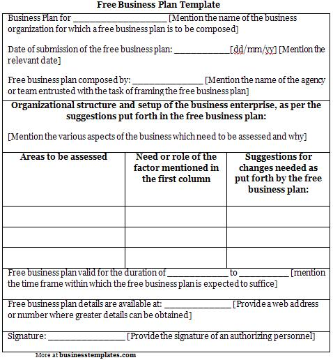 Business Plan Template Free Pdf