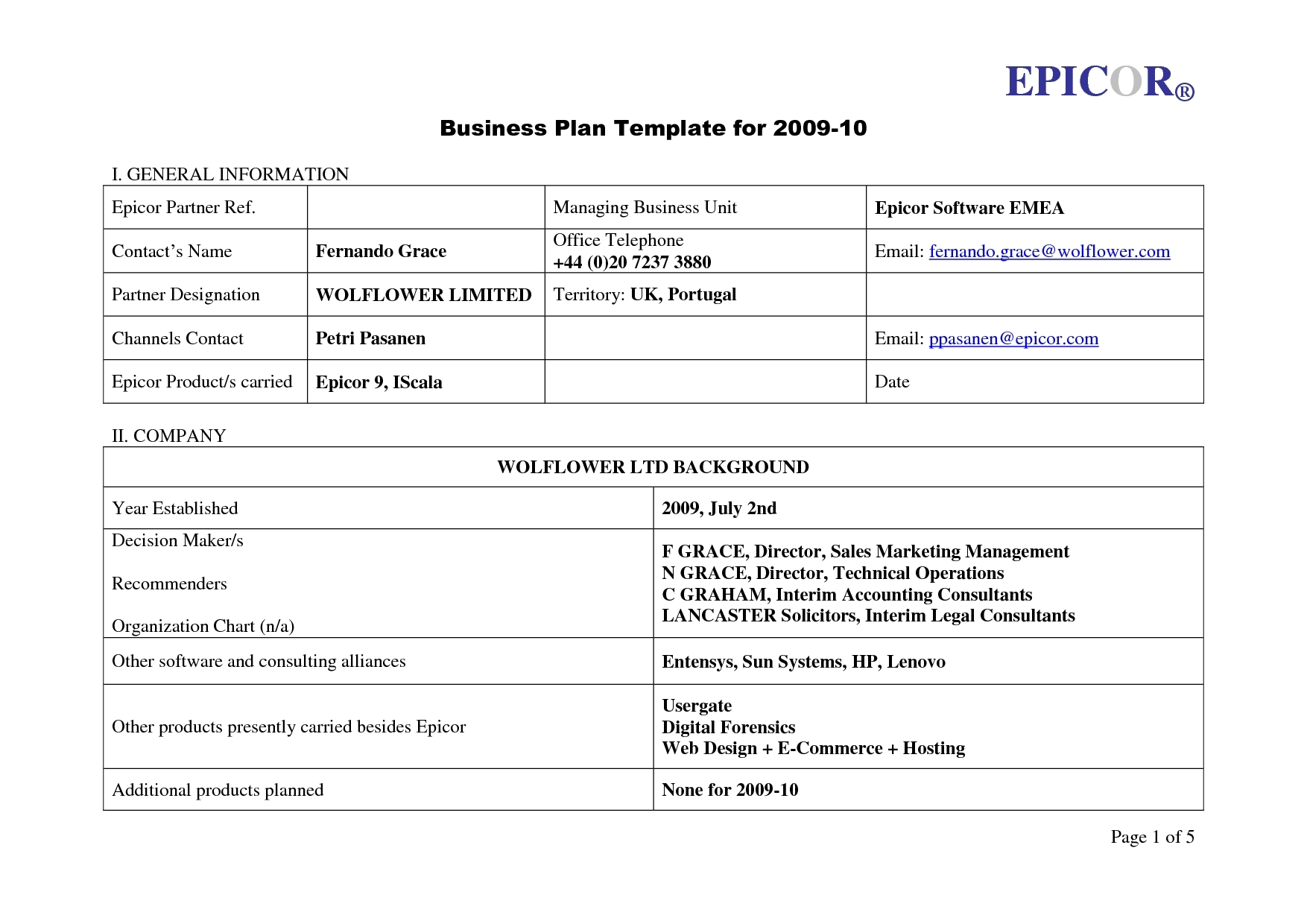 business plan template medical practicealong withbusiness store r