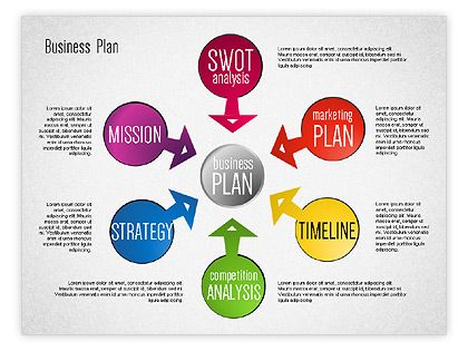 business proposal template ppt free business plan template ppt