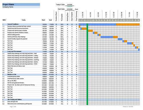 Download Construction Schedule Excel Template Free