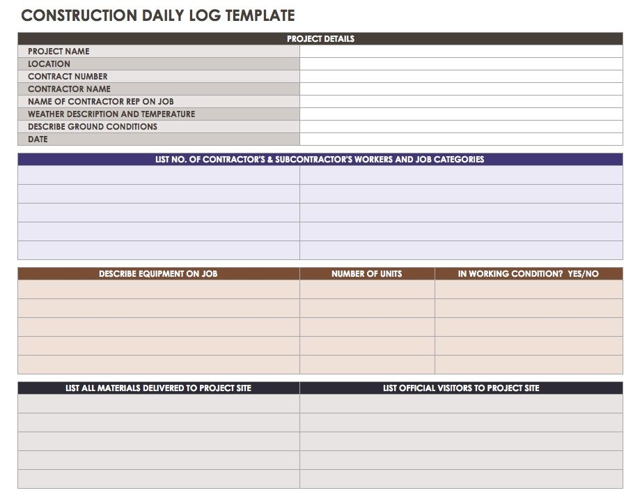 Construction Daily Reports: Templates or Software? Smartsheet