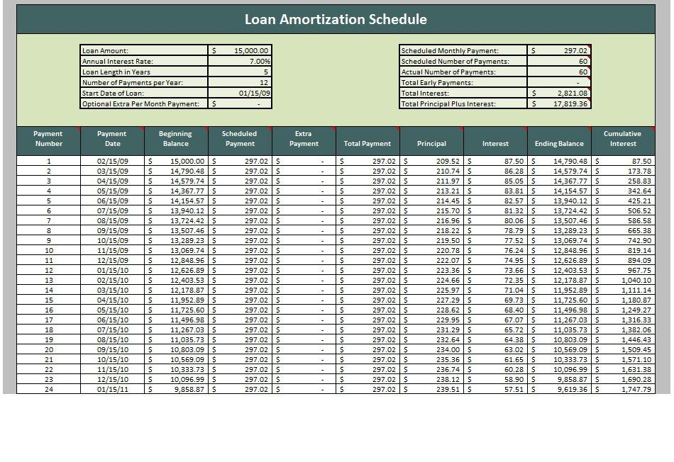 microsoft excel amortization schedule template 28 tables to