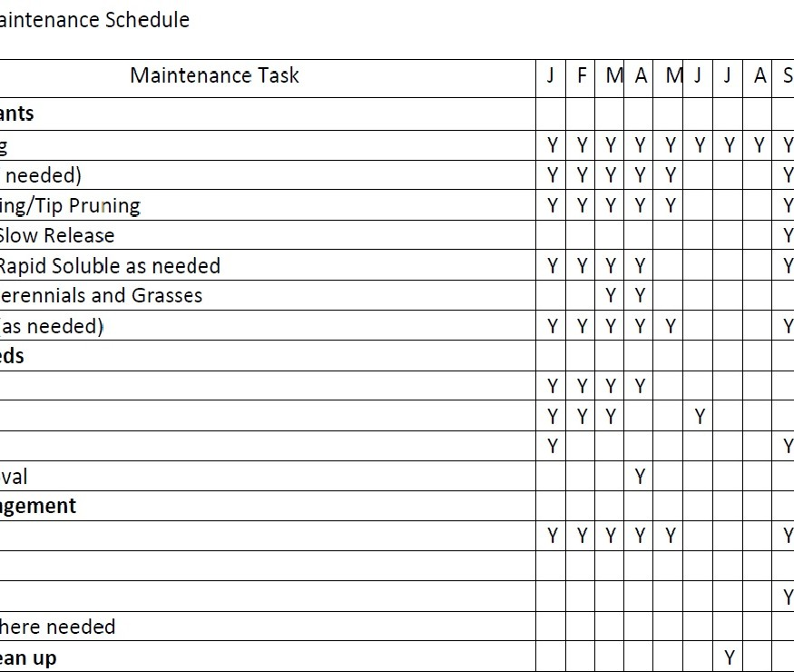 Garden Maintenance Schedule Index Of Wp Contentuploads201302