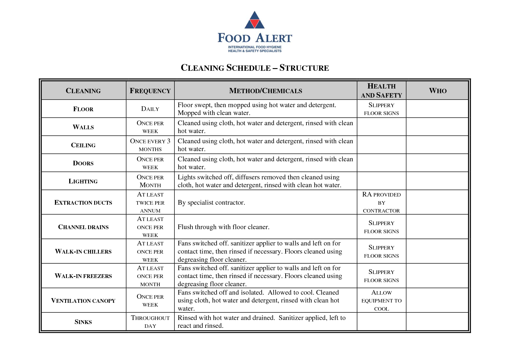 Kitchen Cleaning Schedule Template Uk Room Image and Wallper 2017