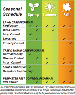 Lawn Maintenance Schedule Template Printable