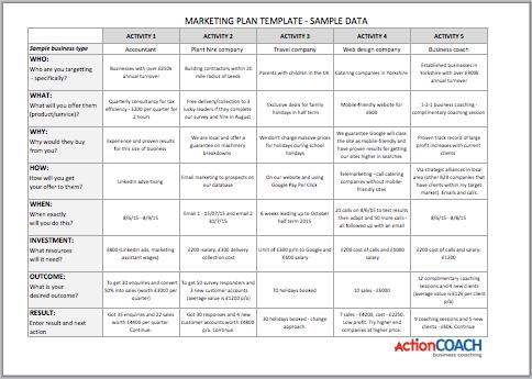 marketing strategy template marketing strategy template free