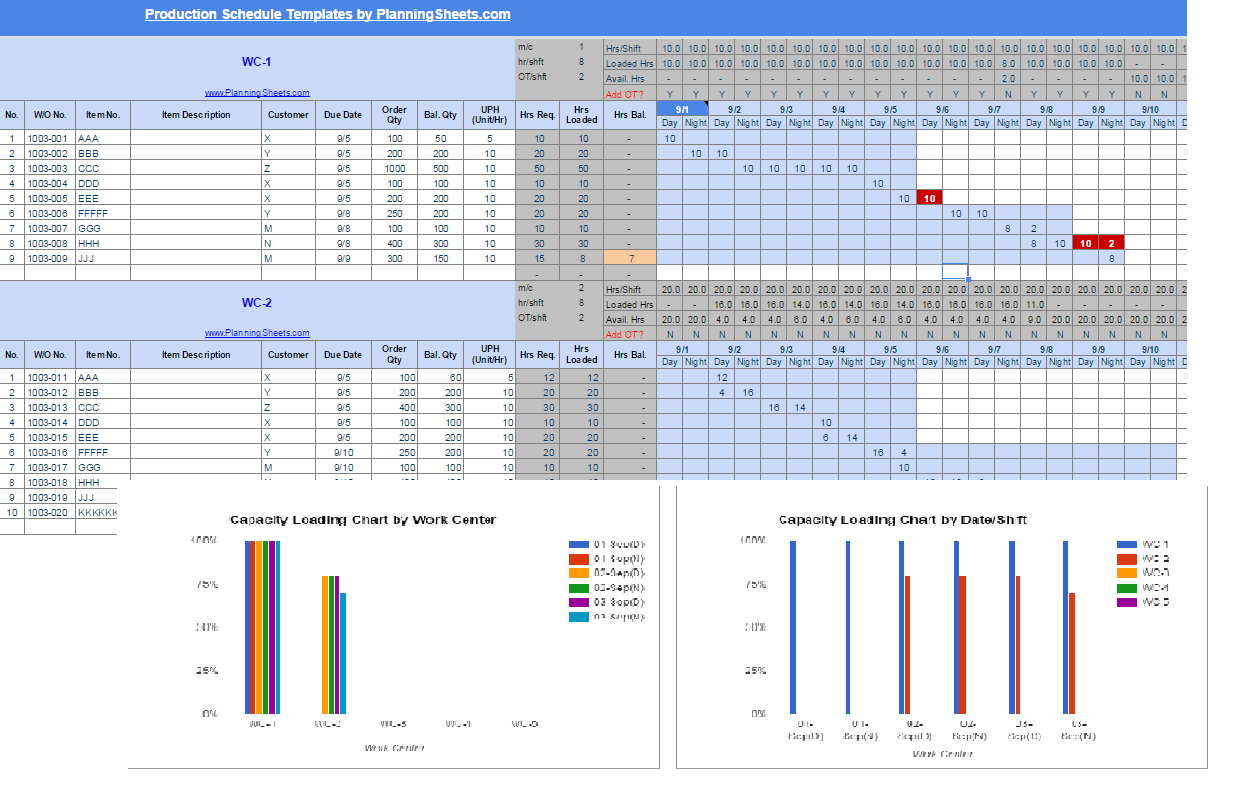 Production Capacity Planning Template Excel Gallery Templates