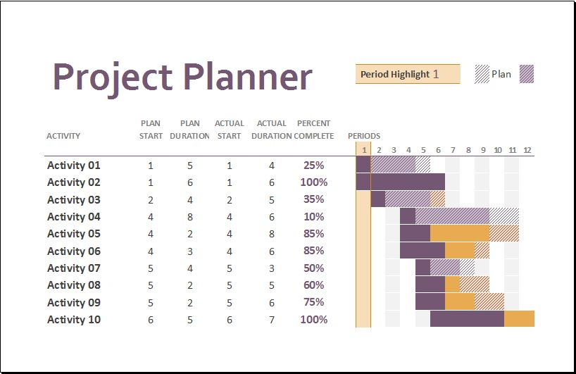 Gantt Project Planner Template for MS Excel   Excel Templates
