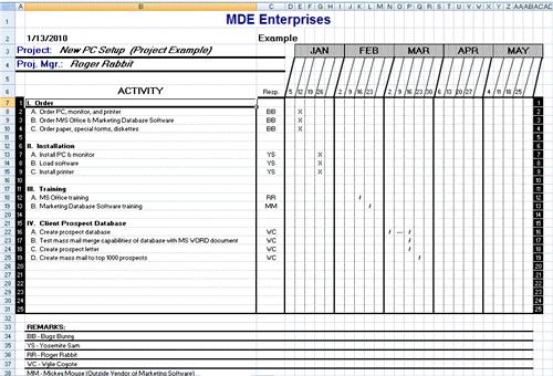 sample it project plan Londa.britishcollege.co