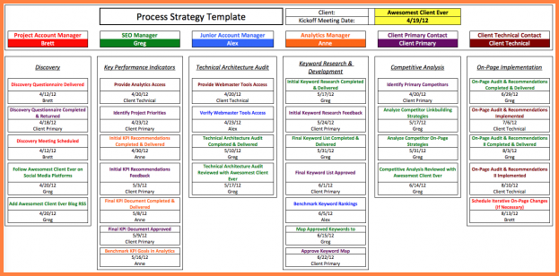 Project Plan Template Google Docs