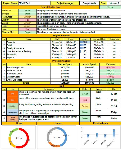 Managing Reports with Project Portfolio Server 2007 MPUG