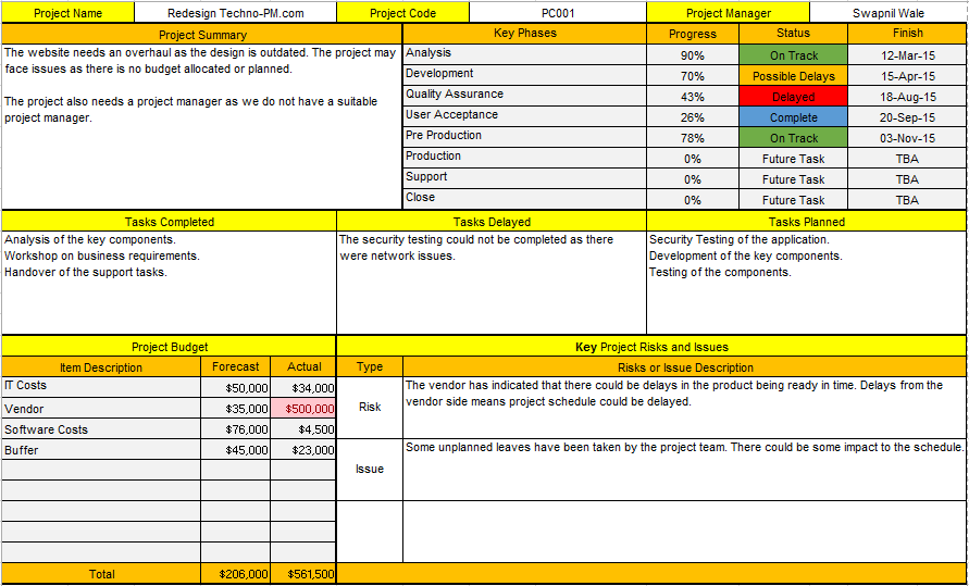 Project Weekly Status Report Template Excel (3) | Professional And