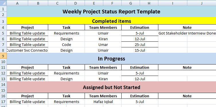 project status template Londa.britishcollege.co