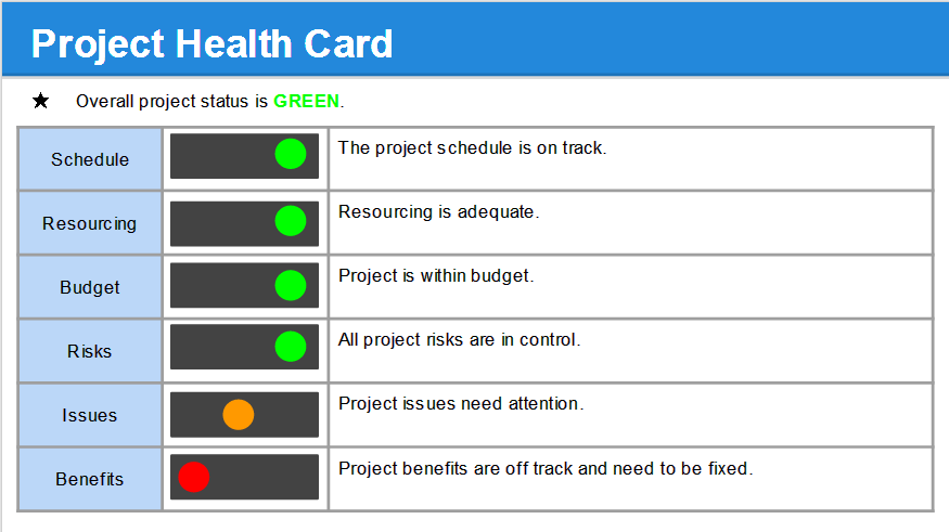 project status report template powerpoint status report template