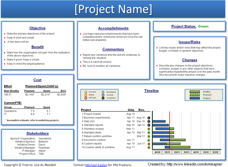 status update template powerpoint project weekly status report