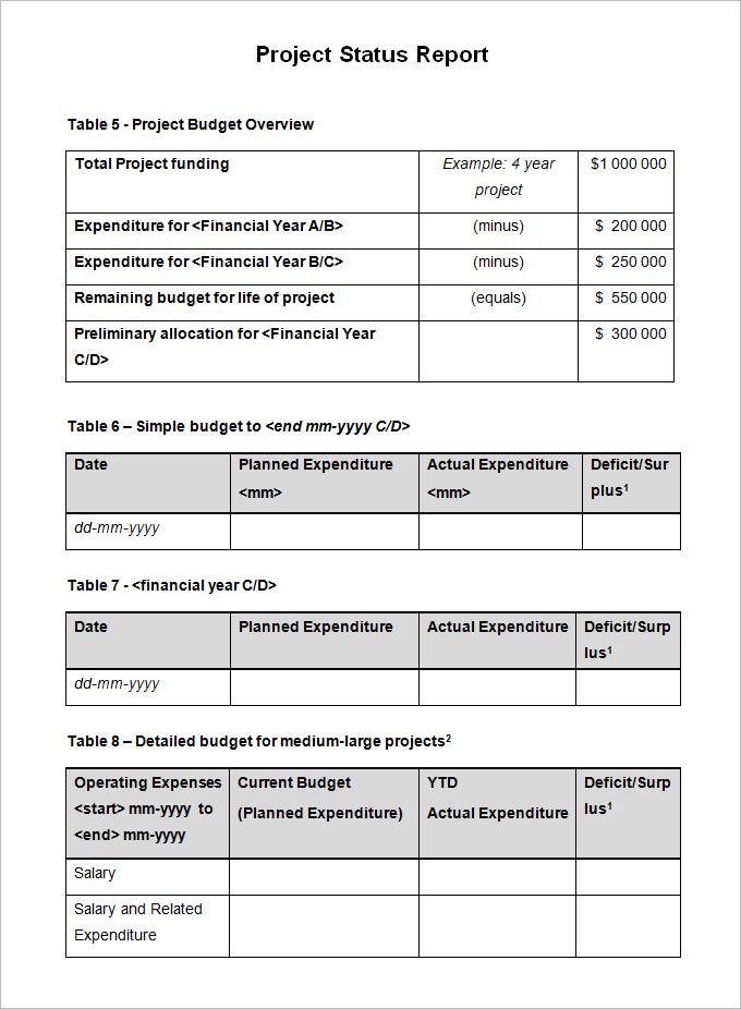 project report templates Londa.britishcollege.co