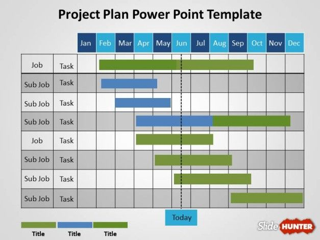 Project Plan Powerpoint Template potlatchcorp.info