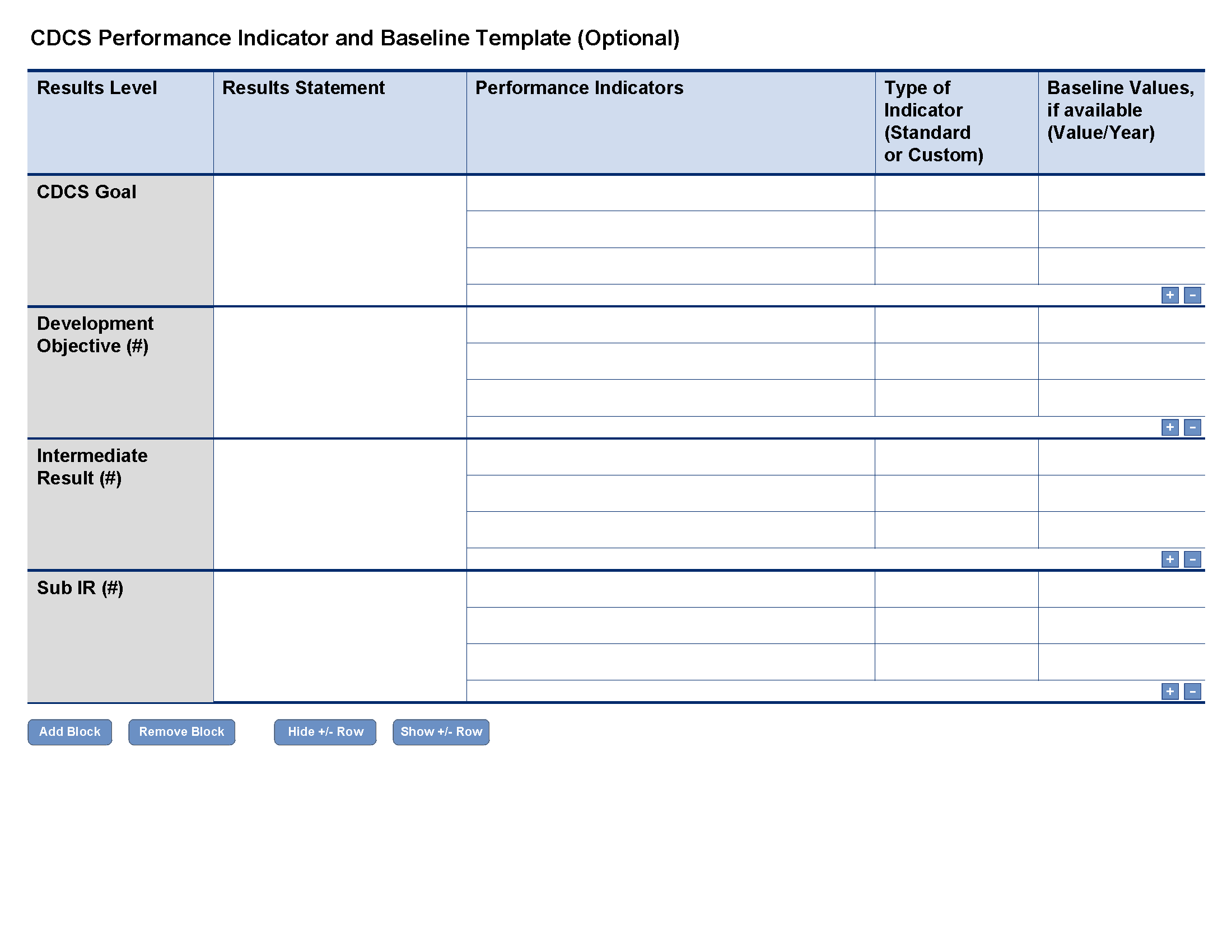 CDCS Performance Indicator and Baseline Template (Optional