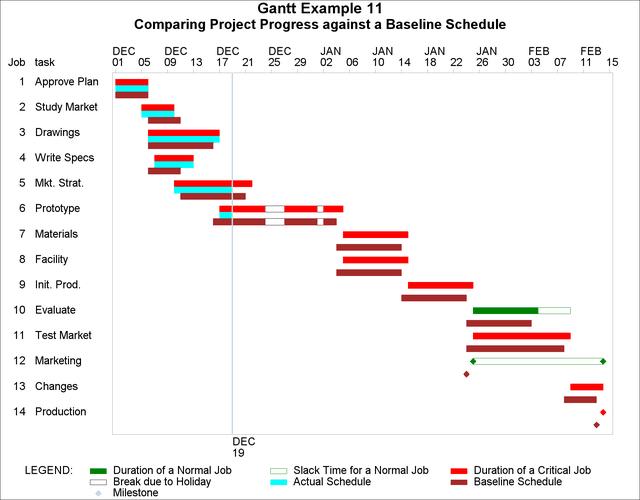 schedule baseline template  u2013 printable schedule template