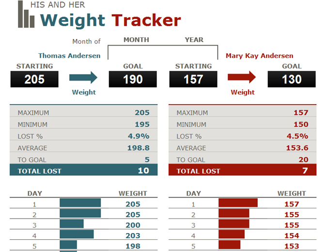 His and hers weight loss tracker Office Templates