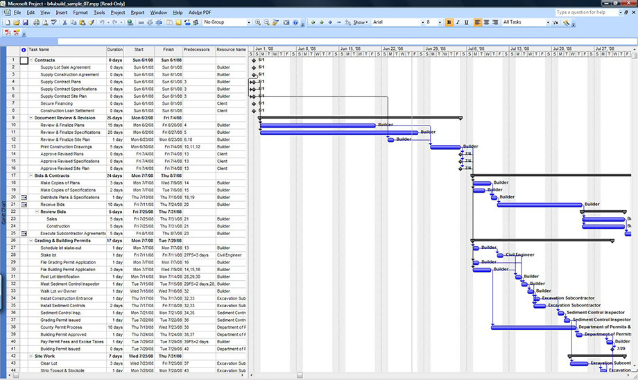 Download A Sample Microsoft Project Construction Schedule