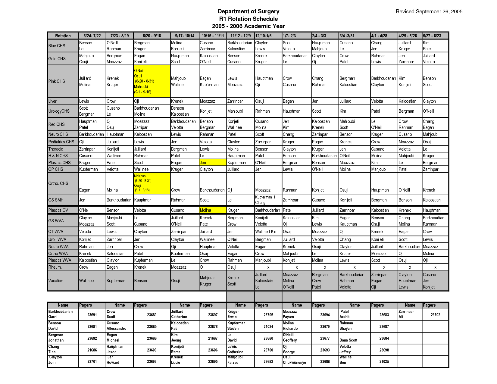 schedule rotation template printable schedule template