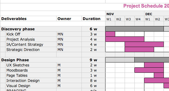 Google Docs Schedule Template | Business Template