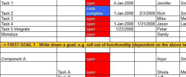 Employee Schedule Template Google Docs | Business Plan Template