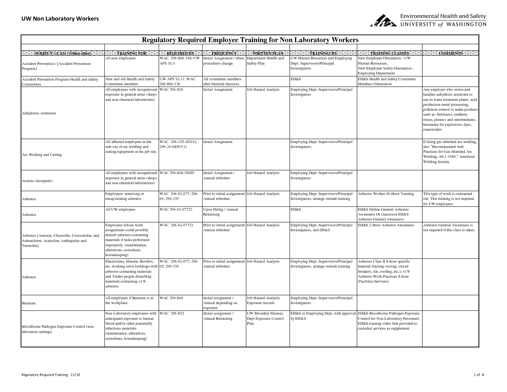 29 Images of Sample Employee Training Plan Template | adornpixels.com