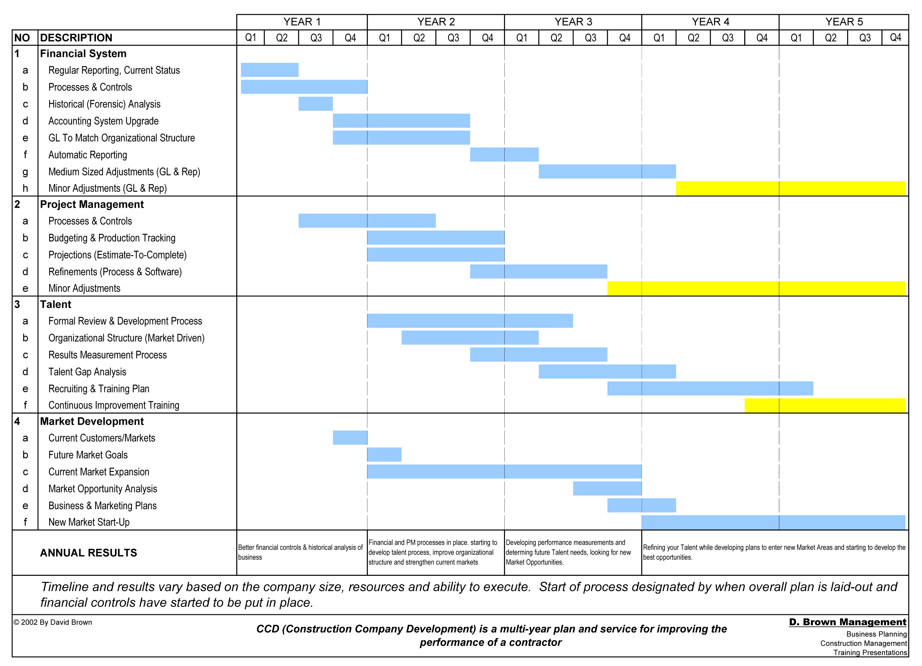 work schedule template for construction