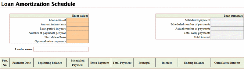 amortization calculator Londa.britishcollege.co