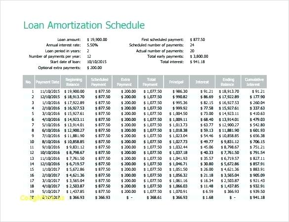 Amortization Table In Excel. Excel Loan Amortization Schedule