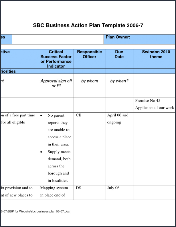 Business Proposal Template Doc From Plan the Annual Work Plan