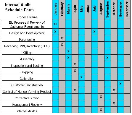 audit schedule2.