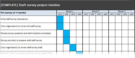 Audit schedule template xls timeline spreadsheet excel well