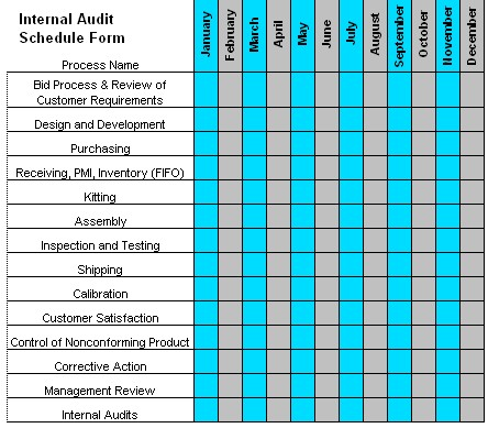 Audit schedule template xls well blank – scholarschair
