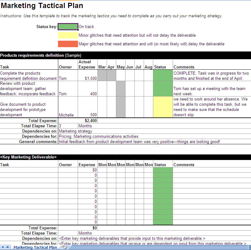 business plan excel template free download marketing business plan