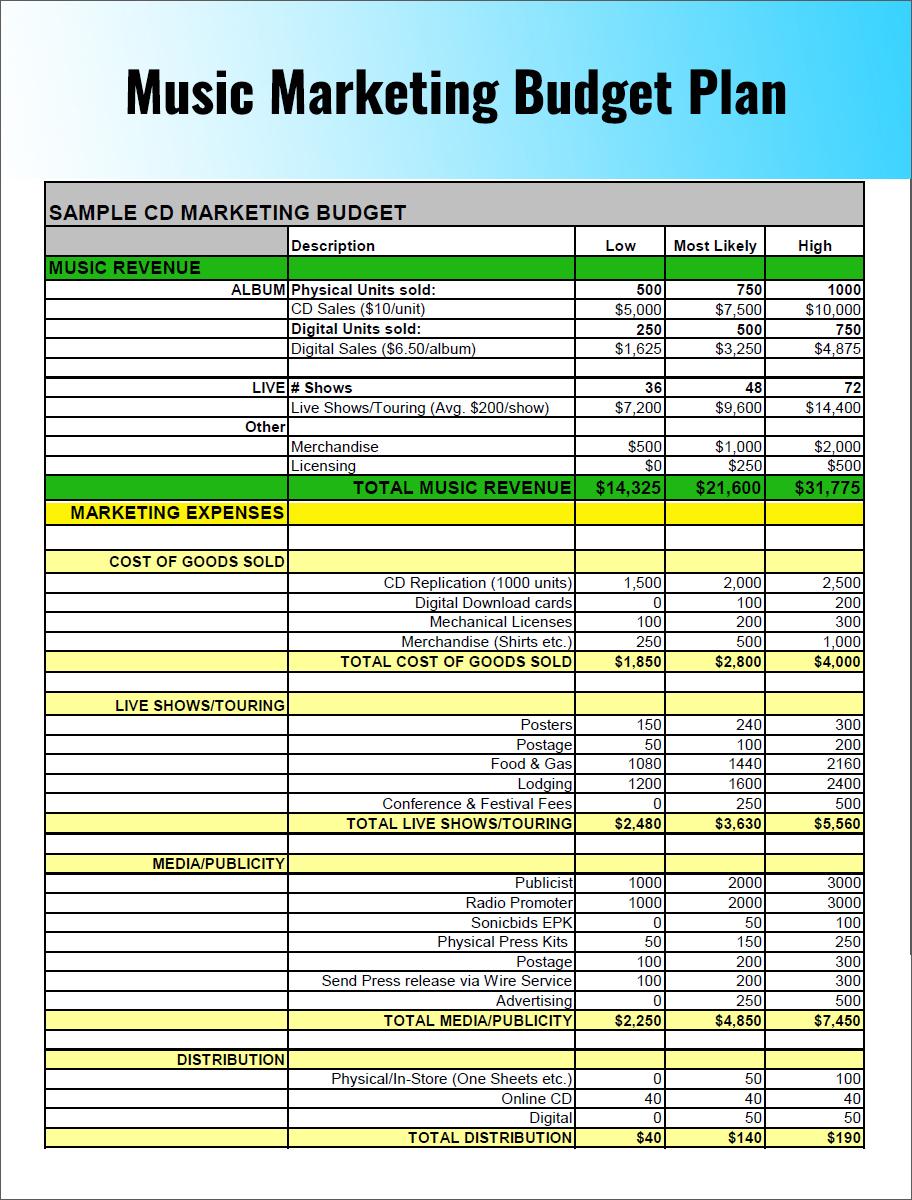 example business plan template free download excel | Papillon northwan