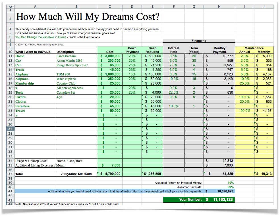 business plan template excel free download business plan financial