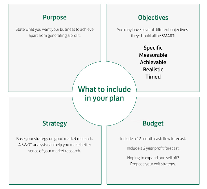 Personal Business Plan Template. Day Business Plan Template Free