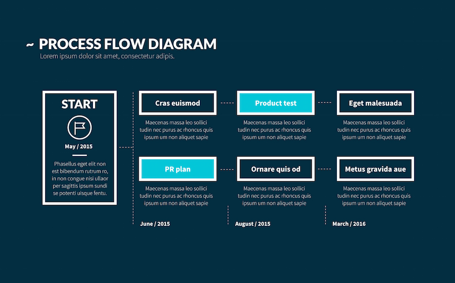 business plan template ppt business plan presentation template